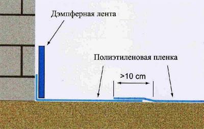 ПРИ ПОВОРОТЕ КЛЮЧА СКАЧЕТ СТРЕЛКА ТАХОМЕТРА ГАЗ 3110 402 ДВИГАТЕЛЬ