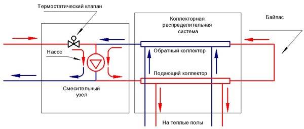 Схема 3 многим напоминает