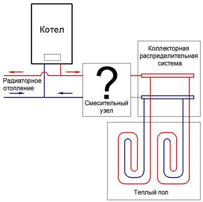 Схема теплого водяного пола. тёплый пол от центрального отопления.