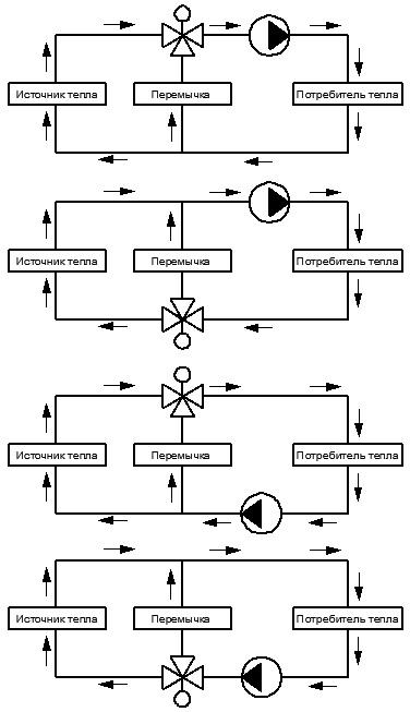 Важно понять, что трехходовой