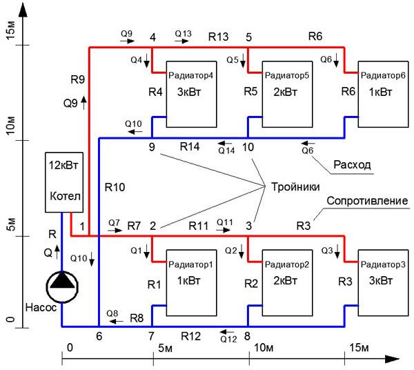 Расчет системы отопления дома частного программа