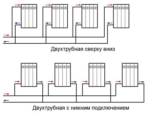 Монтаж отопления дачного дома