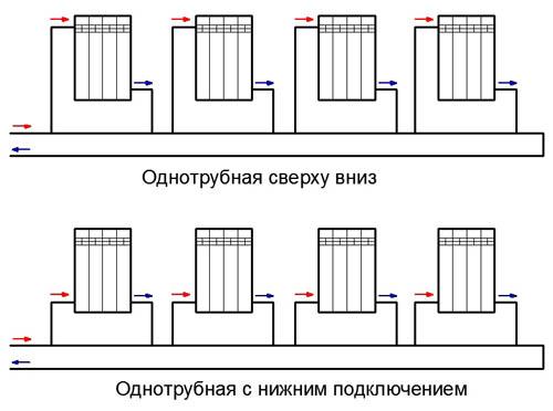 Двух трубная попутная система