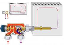 Расчет количества секций радиаторов отопления по объему