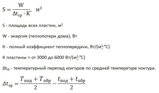 Пластины теплообменника Теплохит ТПР 6 Орёл