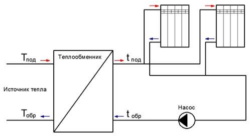 Схема котла с теплообменником