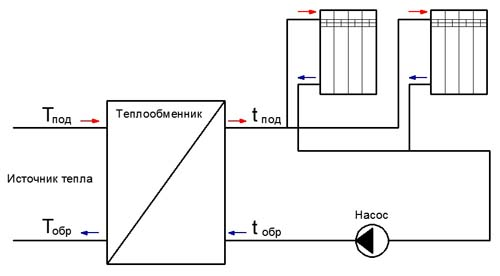 Пластинчатый теплообменник гвс расчет Пластины теплообменника Tranter GF-187 N Саранск